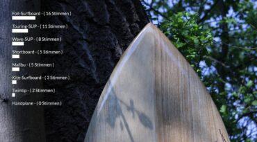 Nächstes Wooden-Surfboard Projekt – Umfrageergebnis